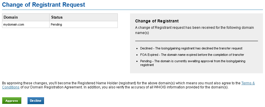Change of Registrant request for mydomain.com - New Registrant. Action Required