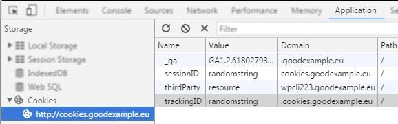 HTTP бисквитки, получени при зареждане на даден сайт