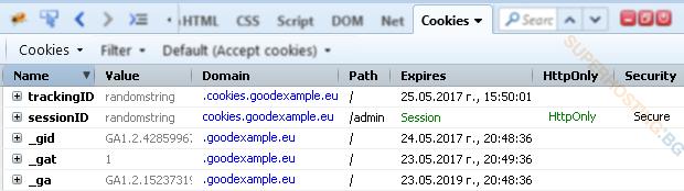Сесийни и постоянни/проследяващи бисквитки, получени от един сайт